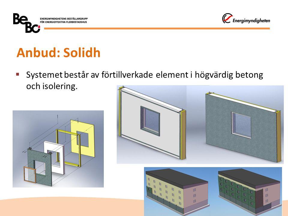 Förslag: KOLTEK2  Systemet består av cellglas som isolering och bärande del i stommen.