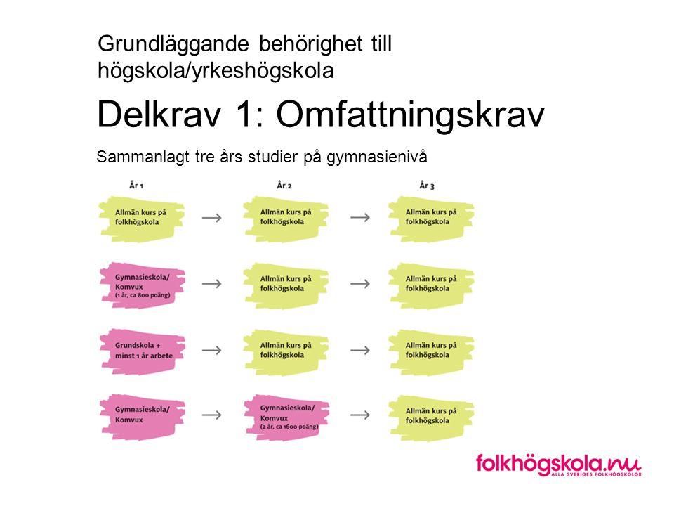 Sammanlagt tre års studier på gymnasienivå Delkrav 1: Omfattningskrav Grundläggande behörighet till högskola/yrkeshögskola