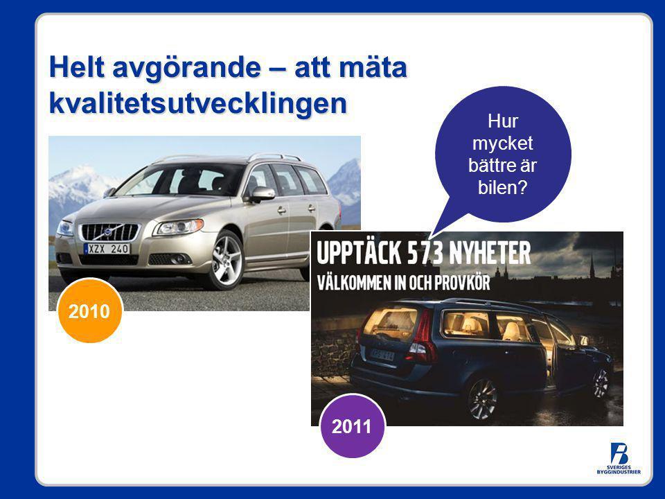 Helt avgörande – att mäta kvalitetsutvecklingen 2010 2011 Hur mycket bättre är bilen?