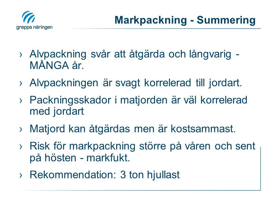 Markpackning - Summering ›Alvpackning svår att åtgärda och långvarig - MÅNGA år. ›Alvpackningen är svagt korrelerad till jordart. ›Packningsskador i m
