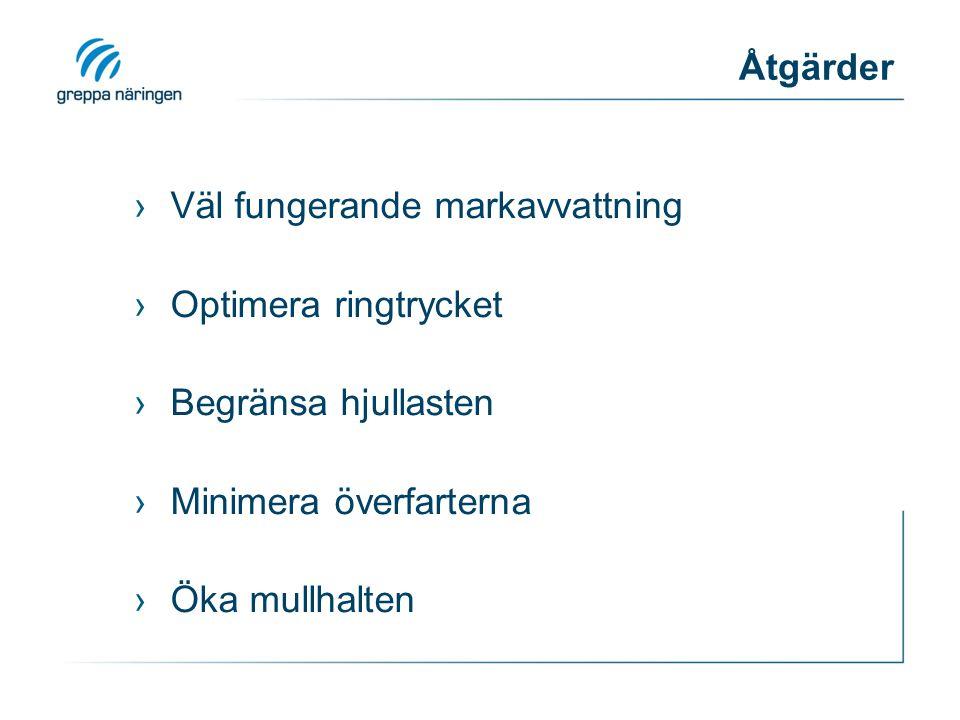 Åtgärder ›Väl fungerande markavvattning ›Optimera ringtrycket ›Begränsa hjullasten ›Minimera överfarterna ›Öka mullhalten