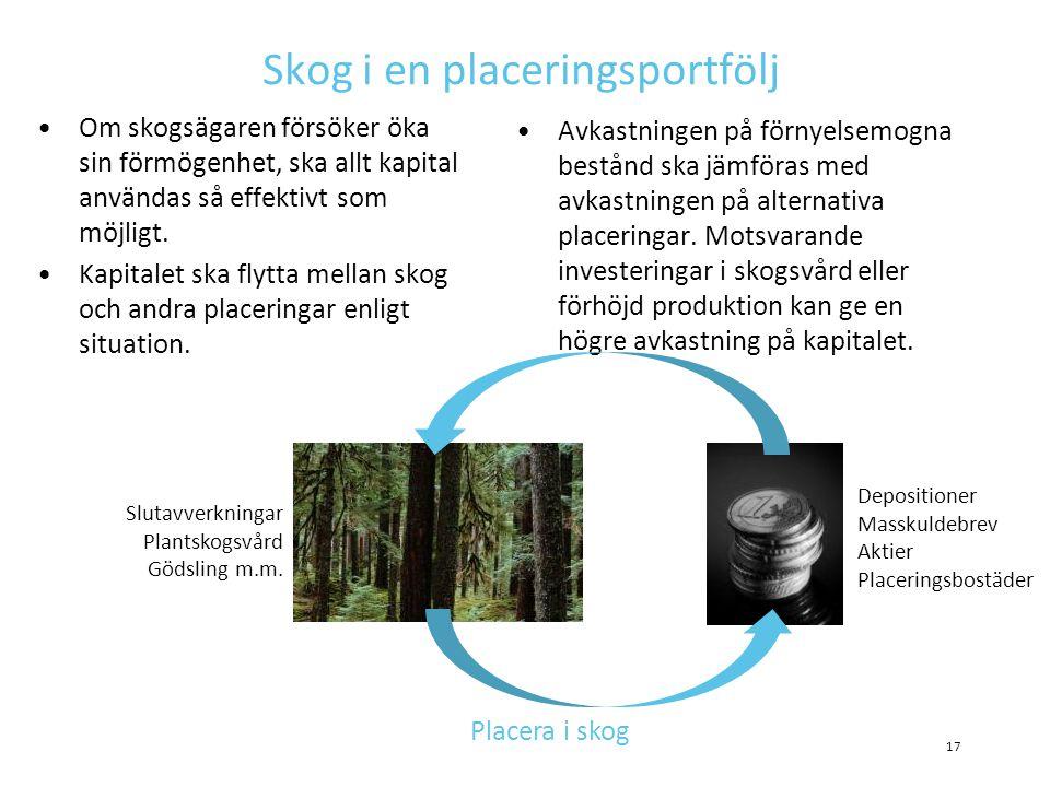 Skog i en placeringsportfölj •Om skogsägaren försöker öka sin förmögenhet, ska allt kapital användas så effektivt som möjligt. •Kapitalet ska flytta m