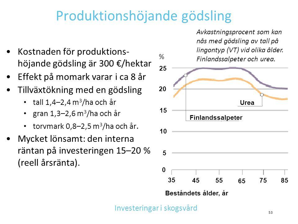 Produktionshöjande gödsling • Kostnaden för produktions- höjande gödsling är 300 €/hektar • Effekt på momark varar i ca 8 år • Tillväxtökning med en g