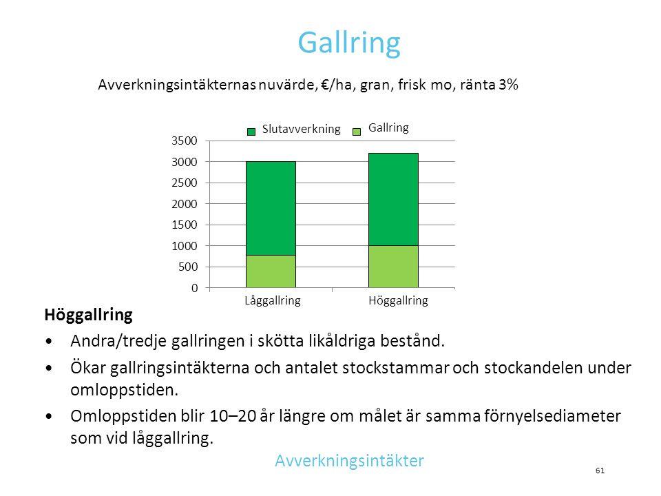 Gallring Höggallring •Andra/tredje gallringen i skötta likåldriga bestånd. •Ökar gallringsintäkterna och antalet stockstammar och stockandelen under o