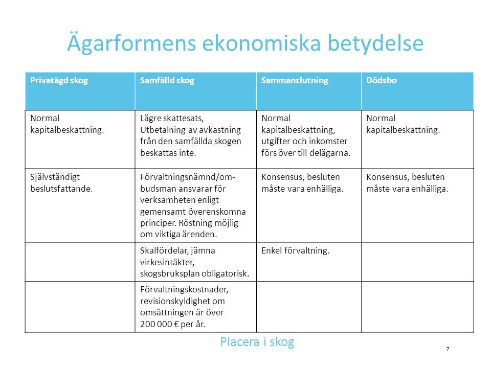 Ägarformens ekonomiska betydelse 7 Privatägd skogSamfälld skogSammanslutningDödsbo Normal kapitalbeskattning. Lägre skattesats, Utbetalning av avkastn