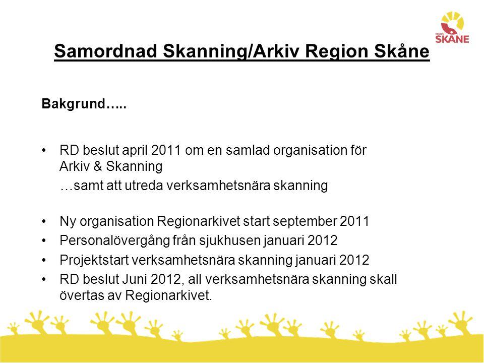 Samordnad Skanning/Arkiv Region Skåne Bakgrund…..