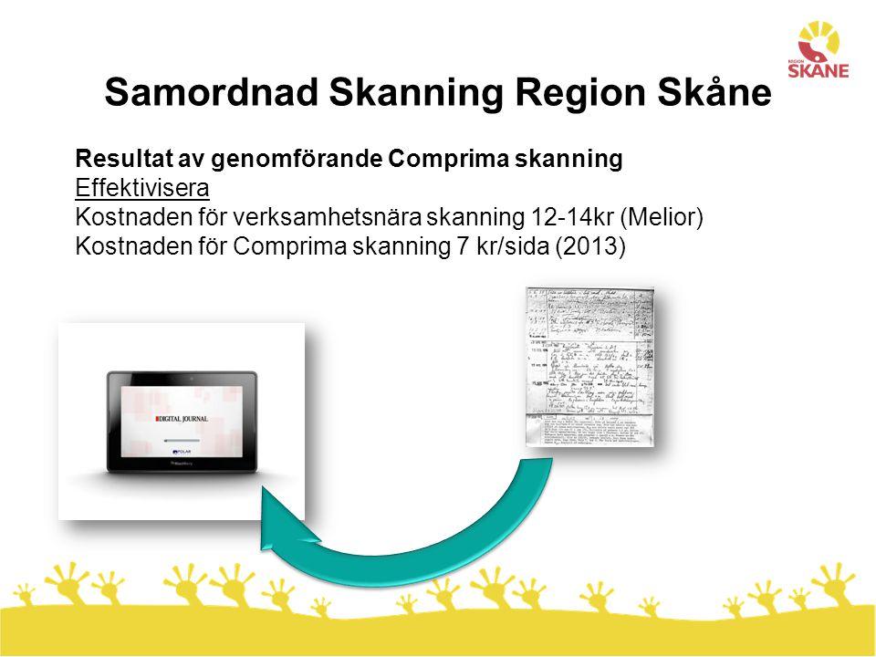 Samordnad Skanning Region Skåne Resultat av genomförande Comprima skanning Effektivisera Kostnaden för verksamhetsnära skanning 12-14kr (Melior) Kostnaden för Comprima skanning 7 kr/sida (2013)