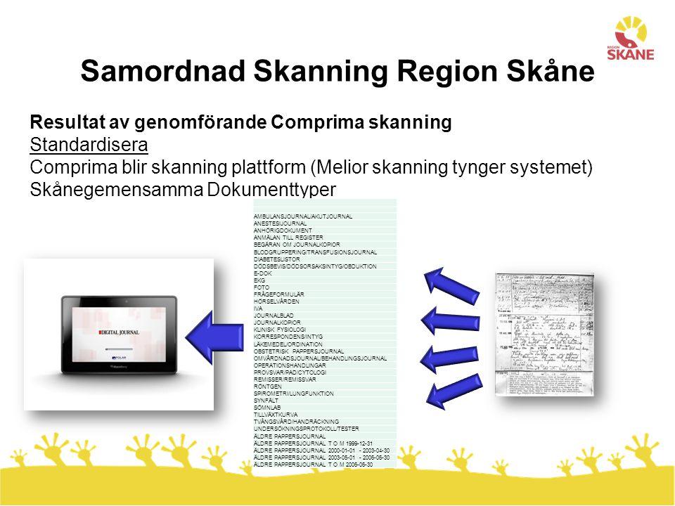 Samordnad Skanning Region Skåne Resultat av genomförande Comprima skanning Standardisera Comprima blir skanning plattform (Melior skanning tynger systemet) Skånegemensamma Dokumenttyper AMBULANSJOURNAL/AKUTJOURNAL ANESTESIJOURNAL ANHÖRIGDOKUMENT ANMÄLAN TILL REGISTER BEGÄRAN OM JOURNALKOPIOR BLODGRUPPERING/TRANSFUSIONSJOURNAL DIABETESLISTOR DÖDSBEVIS/DÖDSORSAKSINTYG/OBDUKTION E-DOK EKG FOTO FRÅGEFORMULÄR HÖRSELVÅRDEN IVA JOURNALBLAD JOURNALKOPIOR KLINISK FYSIOLOGI KORRESPONDENS/INTYG LÄKEMEDEL/ORDINATION OBSTETRISK PAPPERSJOURNAL OMVÅRDNADSJOURNAL/BEHANDLINGSJOURNAL OPERATIONSHANDLINGAR PROVSVAR/PAD/CYTOLOGI REMISSER/REMISSVAR RÖNTGEN SPIROMETRI/LUNGFUNKTION SYNFÄLT SÖMNLAB TILLVÄXTKURVA TVÅNGSVÅRD/HANDRÄCKNING UNDERSÖKNINGSPROTOKOLL/TESTER ÄLDRE PAPPERSJOURNAL ÄLDRE PAPPERSJOURNAL T O M 1999-12-31 ÄLDRE PAPPERSJOURNAL 2000-01-01 - 2003-04-30 ÄLDRE PAPPERSJOURNAL 2003-05-01 - 2006-06-30 ÄLDRE PAPPERSJOURNAL T O M 2006-06-30
