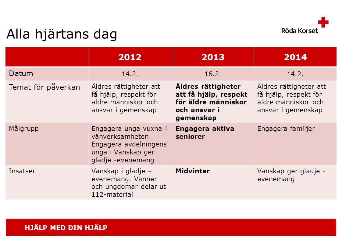 HJÄLP MED DIN HJÄLP Alla hjärtans dag 201220132014 Datum 14.2.16.2.14.2.