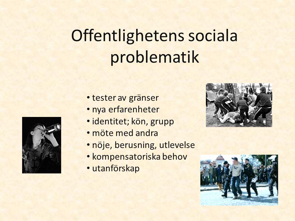 Offentlighetens sociala problematik • tester av gränser • nya erfarenheter • identitet; kön, grupp • möte med andra • nöje, berusning, utlevelse • kompensatoriska behov • utanförskap