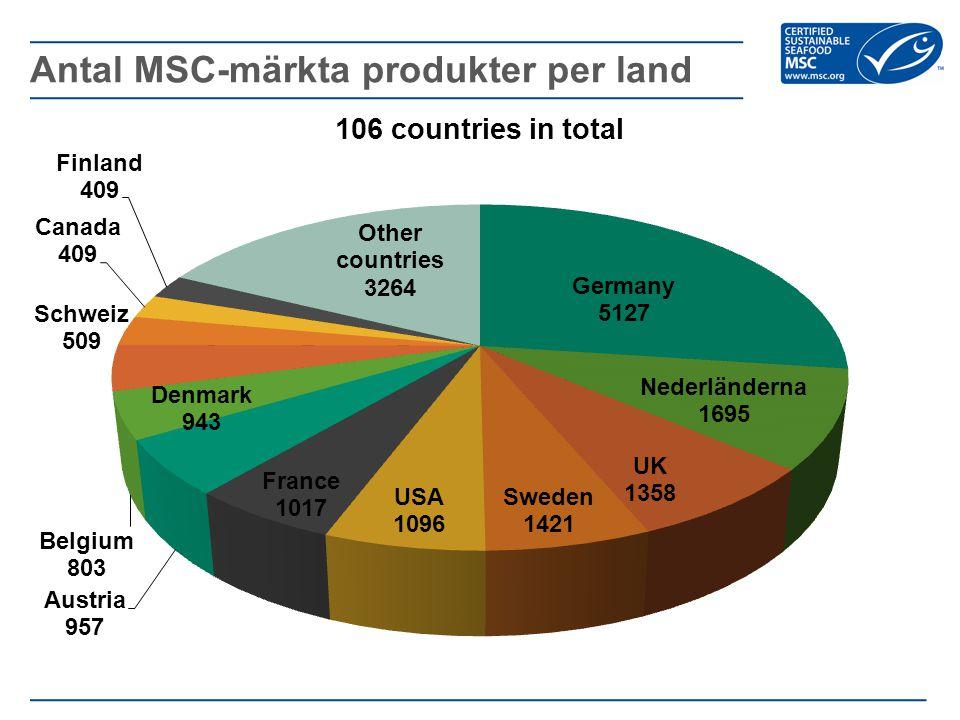 Miljöindikatorer •Antal certifierade bestånd vid hållbara nivåer Data och indikatorer 80 - 89 90-100 60 - 79 Stock Status 1.1.1