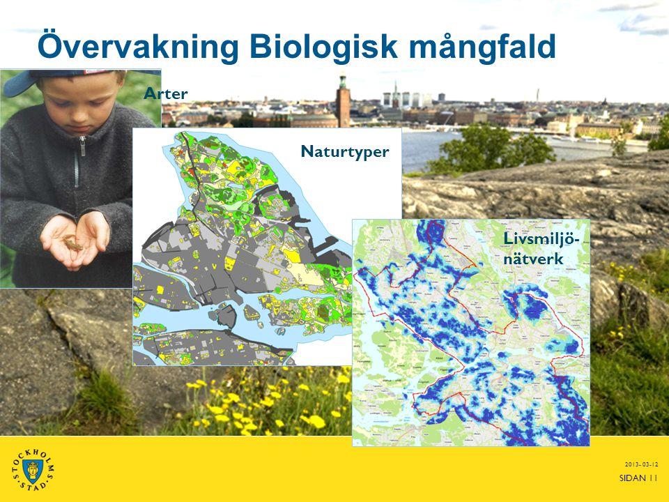 2013- 03-12 Arter Naturtyper Livsmiljö- nätverk Övervakning Biologisk mångfald SIDAN 11