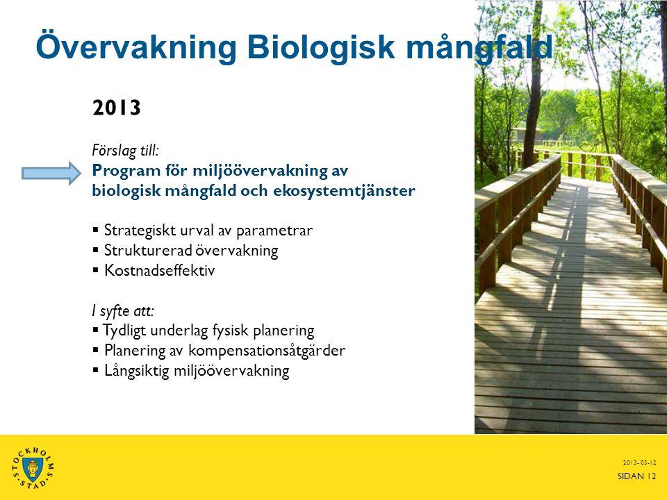 Övervakning Biologisk mångfald 2013 Förslag till: Program för miljöövervakning av biologisk mångfald och ekosystemtjänster  Strategiskt urval av para
