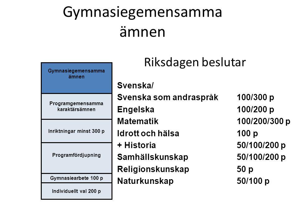 Gymnasiegemensamma ämnen Riksdagen beslutar Gymnasiegemensamma ämnen Programgemensamma karaktärsämnen Gymnasiearbete 100 p Individuellt val 200 p Inri