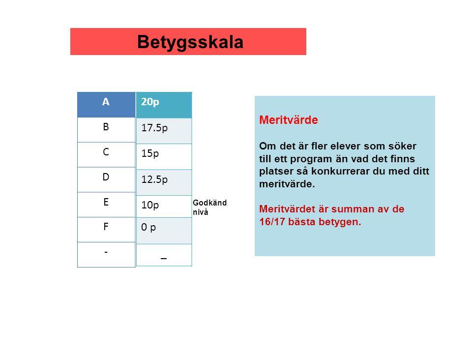 Betygsskala A B C D E F - 20p 17.5p 15p 12.5p 10p 0 p _ Meritvärde Om det är fler elever som söker till ett program än vad det finns platser så konkur
