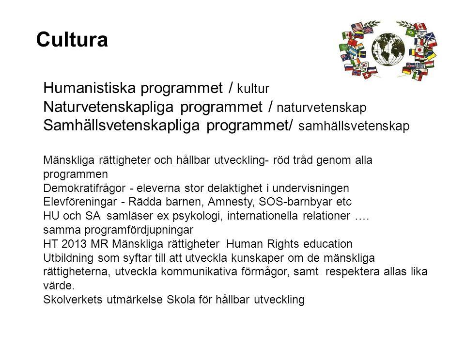 Cultura Humanistiska programmet / kultur Naturvetenskapliga programmet / naturvetenskap Samhällsvetenskapliga programmet/ samhällsvetenskap Mänskliga