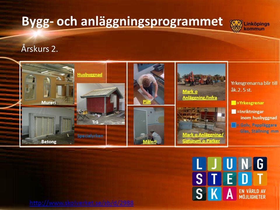 Bygg- och anläggningsprogrammet http://www.skolverket.se/sb/d/2988 Vad har vi att erbjuda dig som är bra, när du valt Bygg- och anläggningsprogrammet på Anders Ljungstedts Gymnasium.