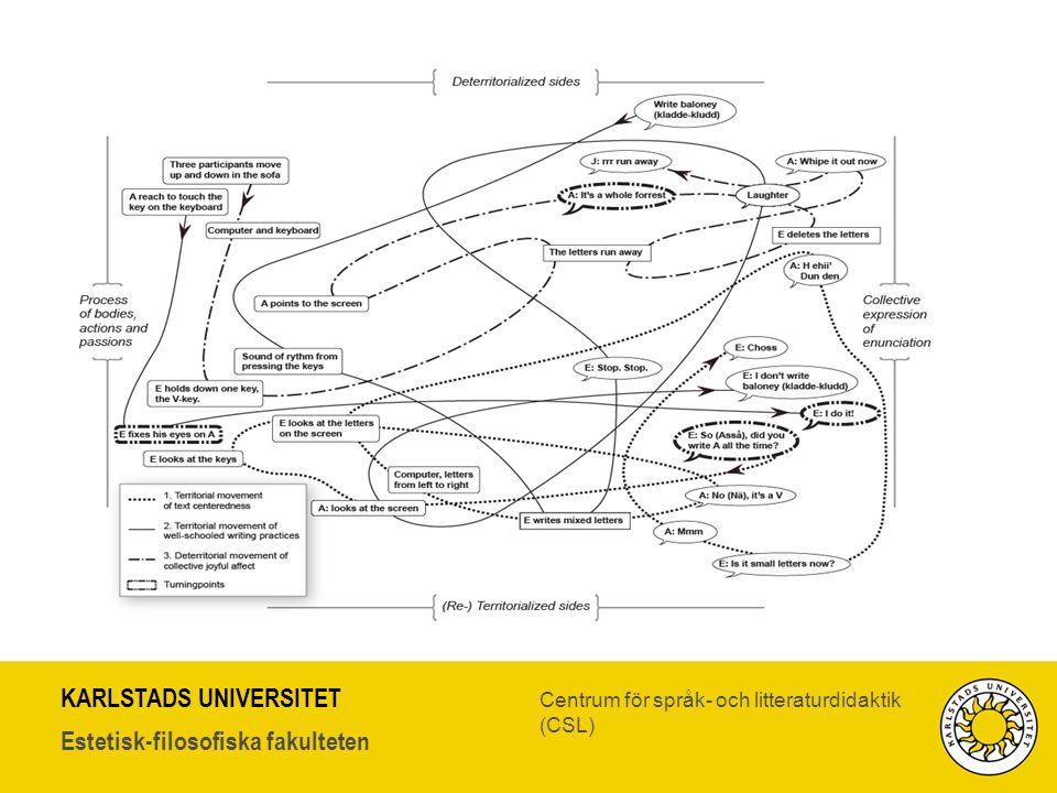 KARLSTADS UNIVERSITET Estetisk-filosofiska fakulteten Centrum för språk- och litteraturdidaktik (CSL)
