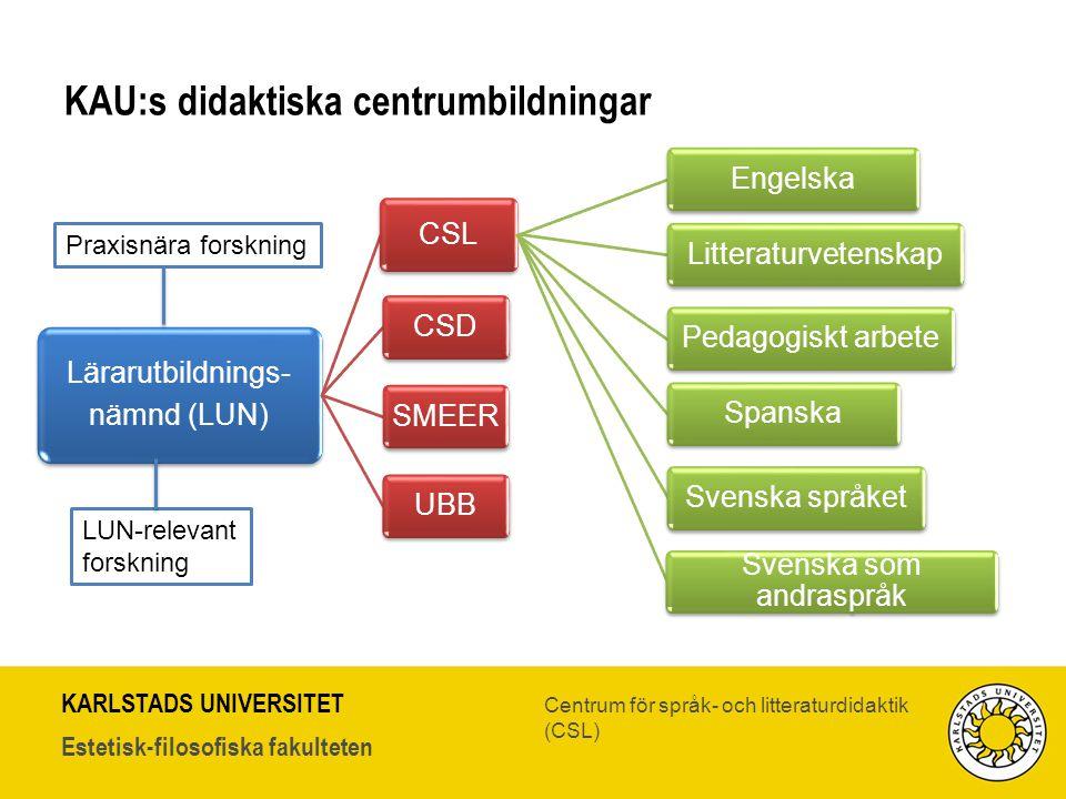 KARLSTADS UNIVERSITET Estetisk-filosofiska fakulteten Centrum för språk- och litteraturdidaktik (CSL) KAU:s didaktiska centrumbildningar Lärarutbildni