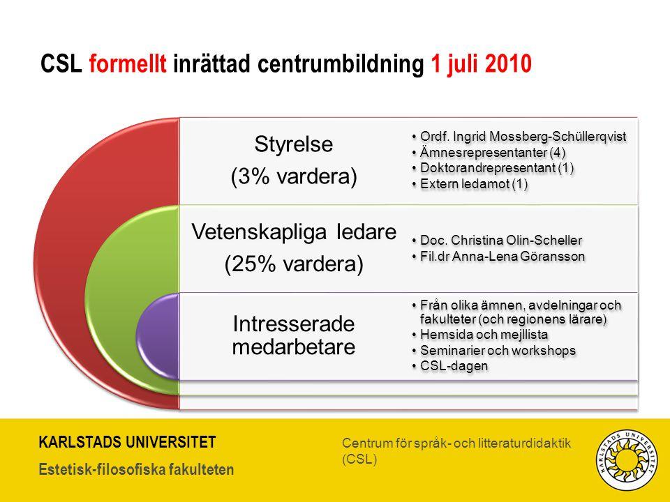 KARLSTADS UNIVERSITET Estetisk-filosofiska fakulteten Centrum för språk- och litteraturdidaktik (CSL) CSL formellt inrättad centrumbildning 1 juli 201