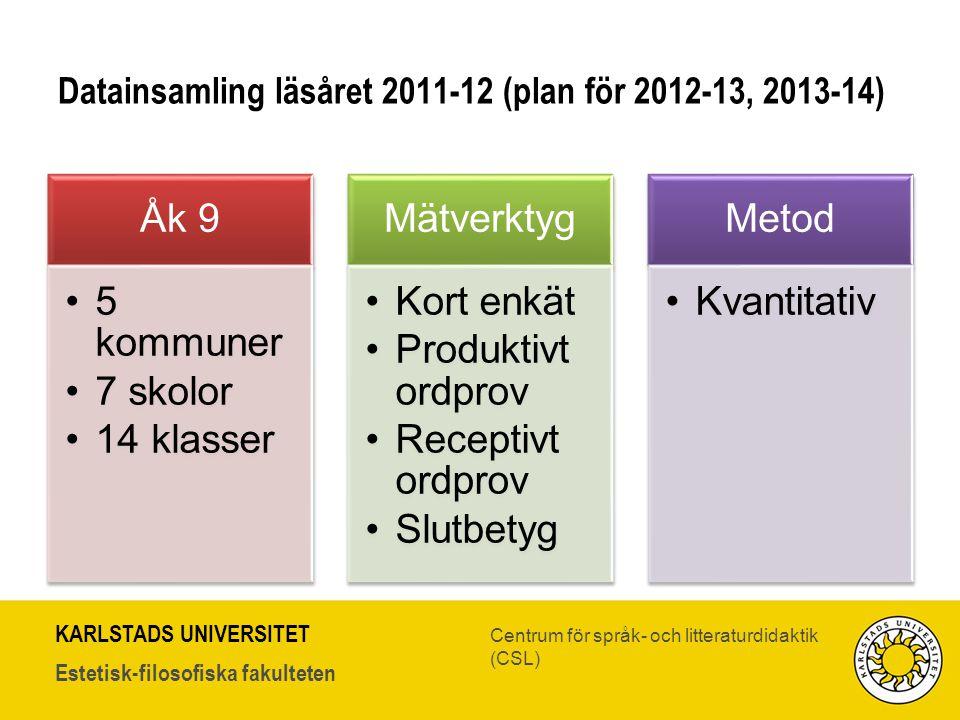 KARLSTADS UNIVERSITET Estetisk-filosofiska fakulteten Centrum för språk- och litteraturdidaktik (CSL) Datainsamling läsåret 2011-12 (plan för 2012-13,