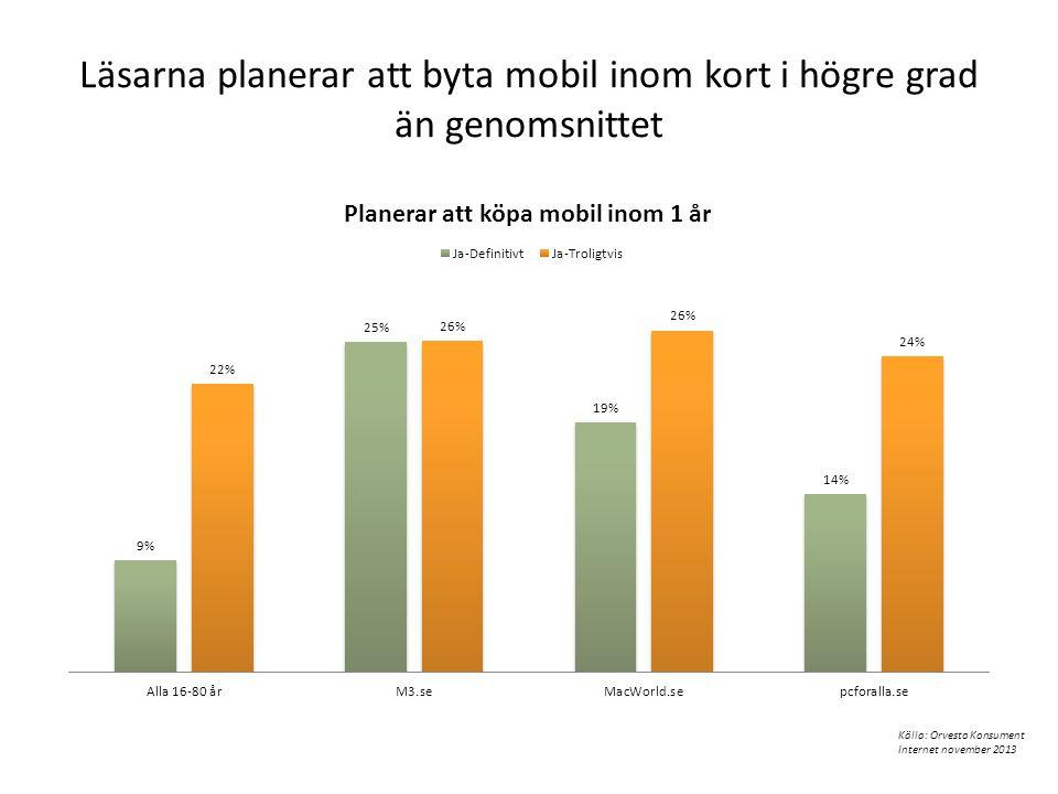 Läsarna planerar att byta mobil inom kort i högre grad än genomsnittet Källa: Orvesto Konsument Internet november 2013
