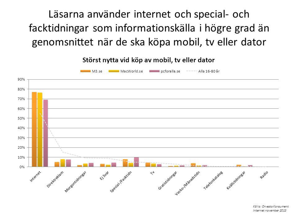 Läsarna använder internet och special- och facktidningar som informationskälla i högre grad än genomsnittet när de ska köpa mobil, tv eller dator Käll