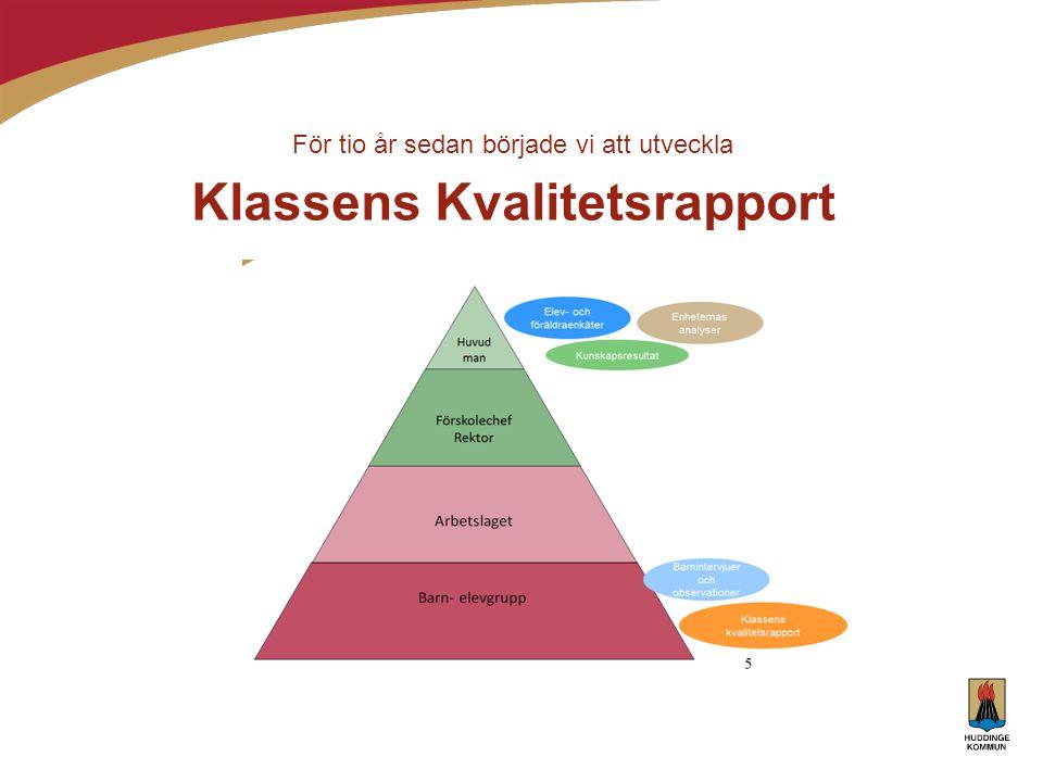 För tio år sedan började vi att utveckla Klassens Kvalitetsrapport