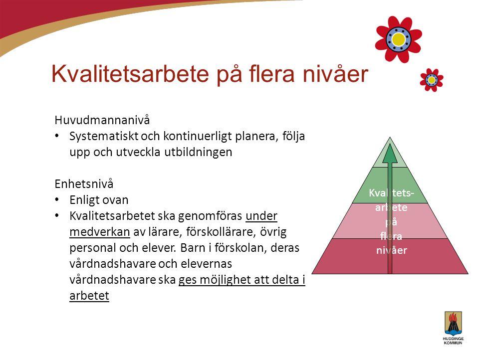 Kvalitetsarbete på flera nivåer Huvudmannanivå • Systematiskt och kontinuerligt planera, följa upp och utveckla utbildningen Enhetsnivå • Enligt ovan