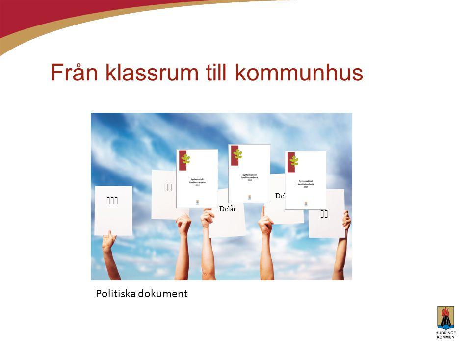 Från klassrum till kommunhus MoB VP Delår VB Politiska dokument