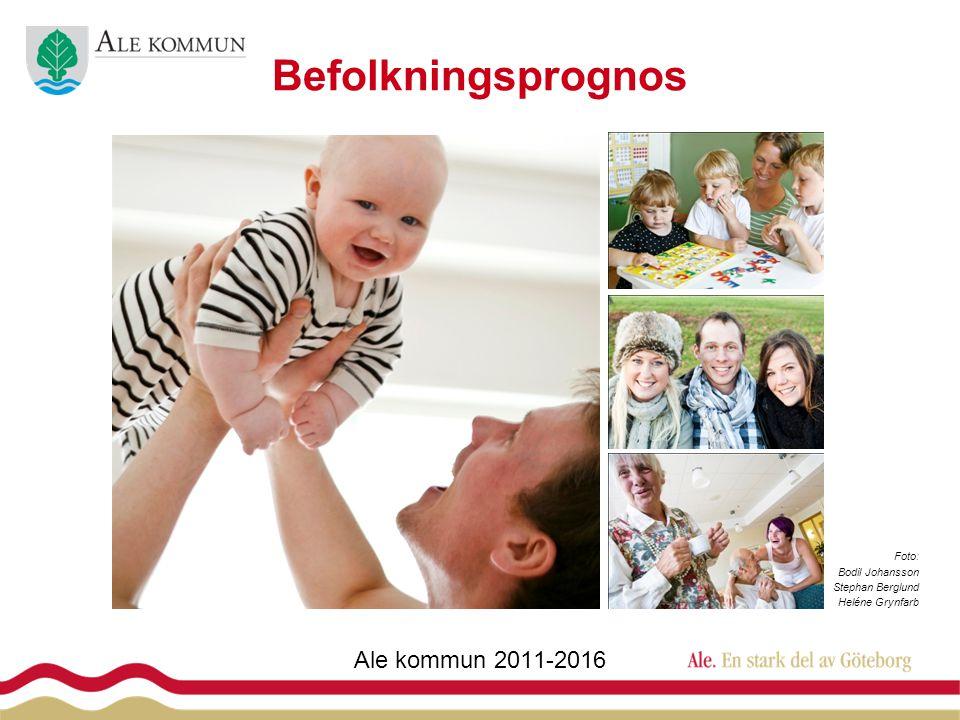 Befolkningsprognos 2011-2016 Ålder 6-15 - Grundskola +390 invånare