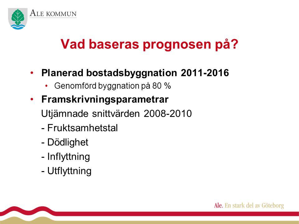 Vad baseras prognosen på? •Planerad bostadsbyggnation 2011-2016 •Genomförd byggnation på 80 % •Framskrivningsparametrar Utjämnade snittvärden 2008-201
