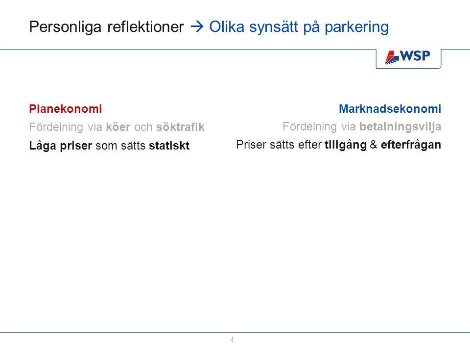 Personliga reflektioner  Olika synsätt på parkering 4 Planekonomi Fördelning via köer och söktrafik Låga priser som sätts statiskt Marknadsekonomi Fö
