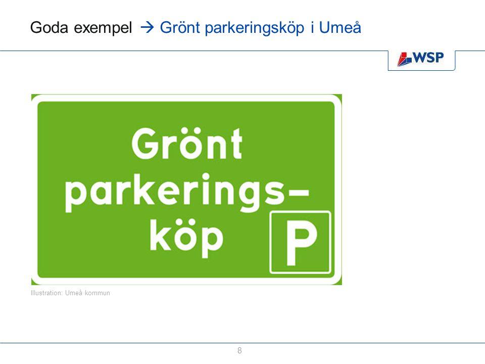 Goda exempel  Grönt parkeringsköp i Umeå 8 Illustration: Umeå kommun