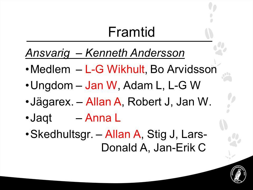 Hund Ansvarig – Göran Hansson •Sören Dahl •Edvard Eklund •Sten Johansson •Kjell-Åke Dalkvist •Eibert Josefsson - länsansvarig NVR