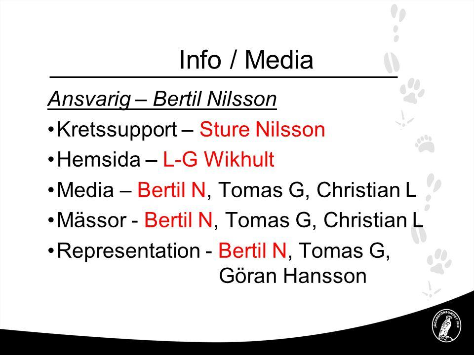 Jaktskytte Ansvarig – Christian Larsson •Åke Jonsson, Johan Emilsson, Robert Johansson, Marcus Eskdahl, Harald Henriksson •Martin Jarl – Länsinstruktör