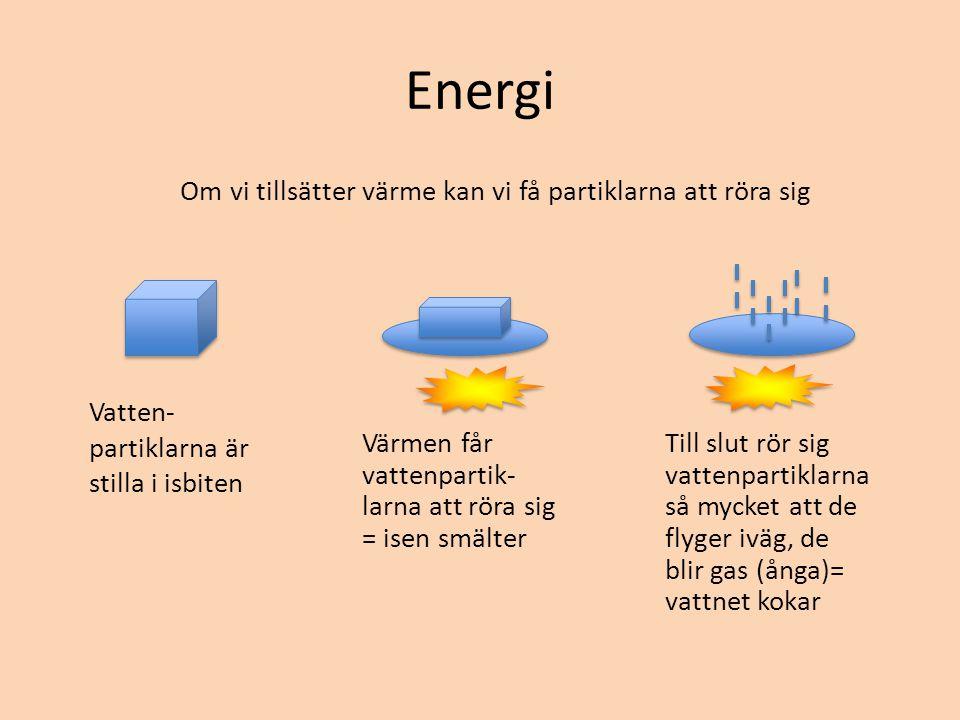 Energi Om vi tillsätter värme kan vi få partiklarna att röra sig Vatten- partiklarna är stilla i isbiten Värmen får vattenpartik- larna att röra sig =