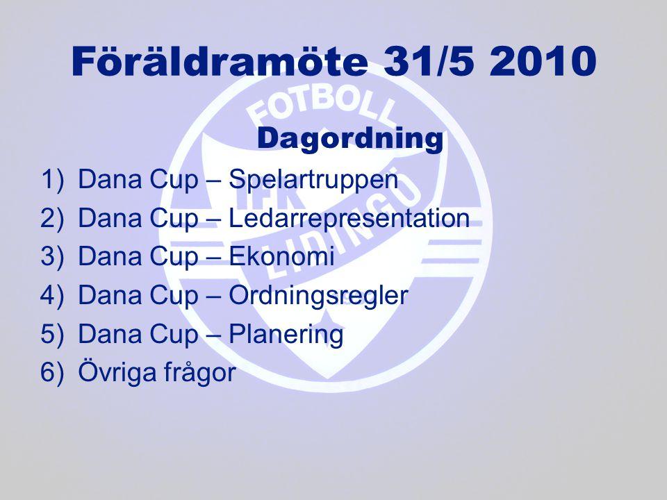 Dagordning 1)Dana Cup – Spelartruppen 2)Dana Cup – Ledarrepresentation 3)Dana Cup – Ekonomi 4)Dana Cup – Ordningsregler 5)Dana Cup – Planering 6)Övriga frågor Föräldramöte 31/5 2010