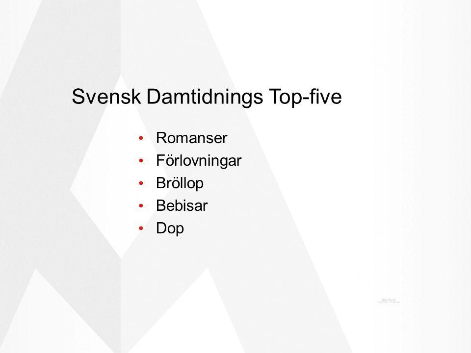 Svensk Damtidnings Top-five • Romanser • Förlovningar • Bröllop • Bebisar • Dop
