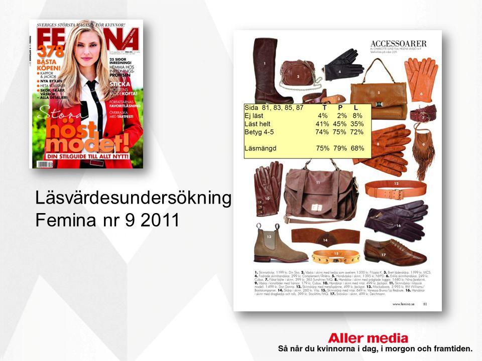 Presentation Läsvärdesundersökning Femina nr 9 2011