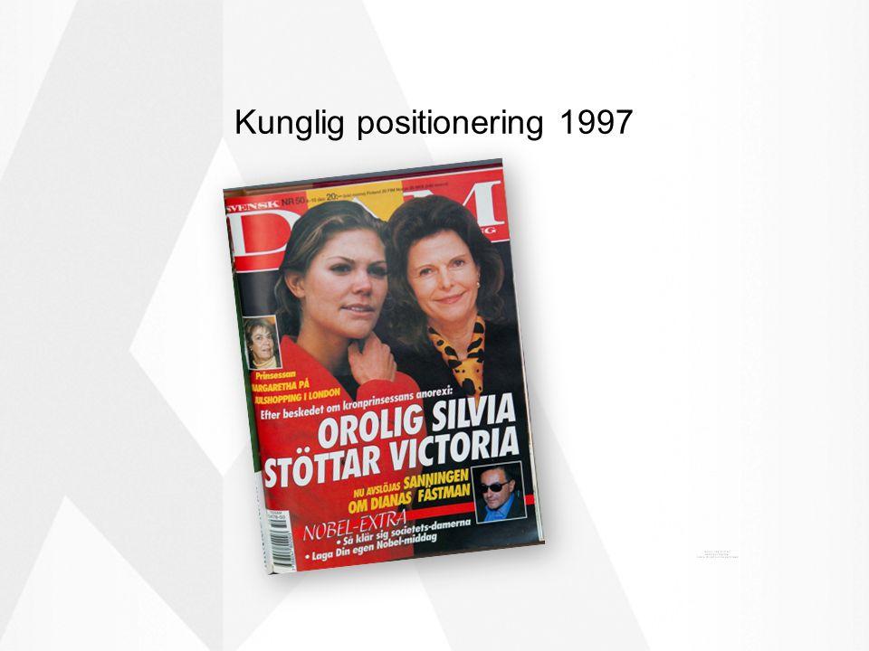Kunglig positionering 1997