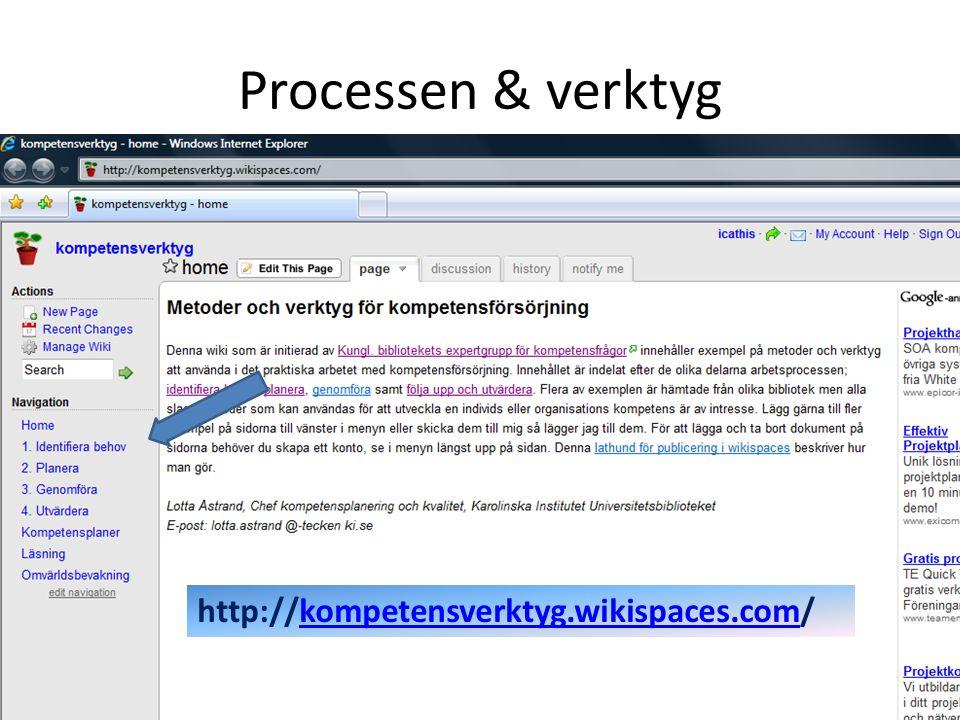 Processen & verktyg http://kompetensverktyg.wikispaces.com/kompetensverktyg.wikispaces.com