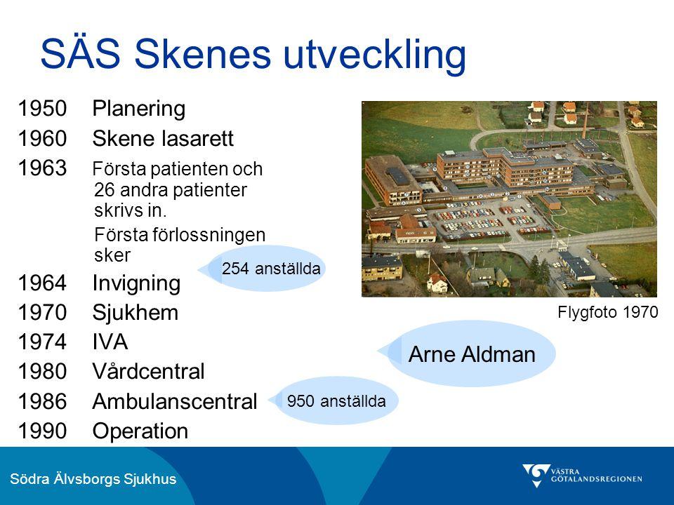 Södra Älvsborgs Sjukhus 950 anställda SÄS Skenes utveckling 1950 Planering 1960 Skene lasarett 1963 Första patienten och 26 andra patienter skrivs in.