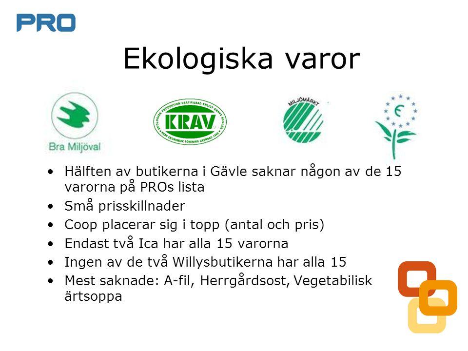 •Hälften av butikerna i Gävle saknar någon av de 15 varorna på PROs lista •Små prisskillnader •Coop placerar sig i topp (antal och pris) •Endast två I