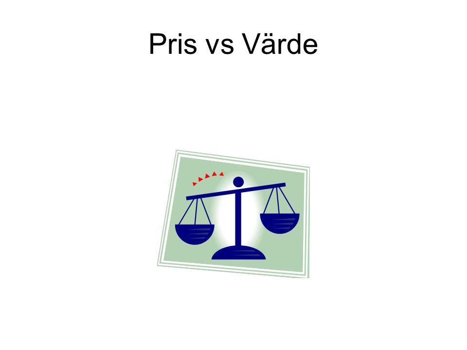 Pris vs Värde
