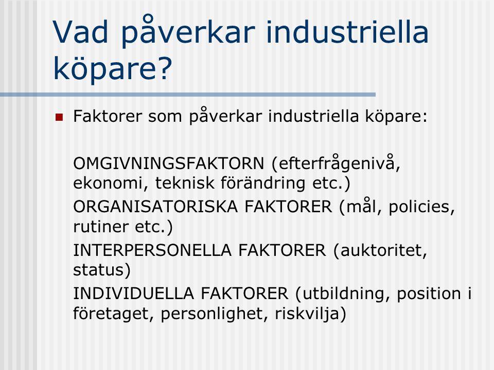 Vad påverkar industriella köpare?  Faktorer som påverkar industriella köpare: OMGIVNINGSFAKTORN (efterfrågenivå, ekonomi, teknisk förändring etc.) OR
