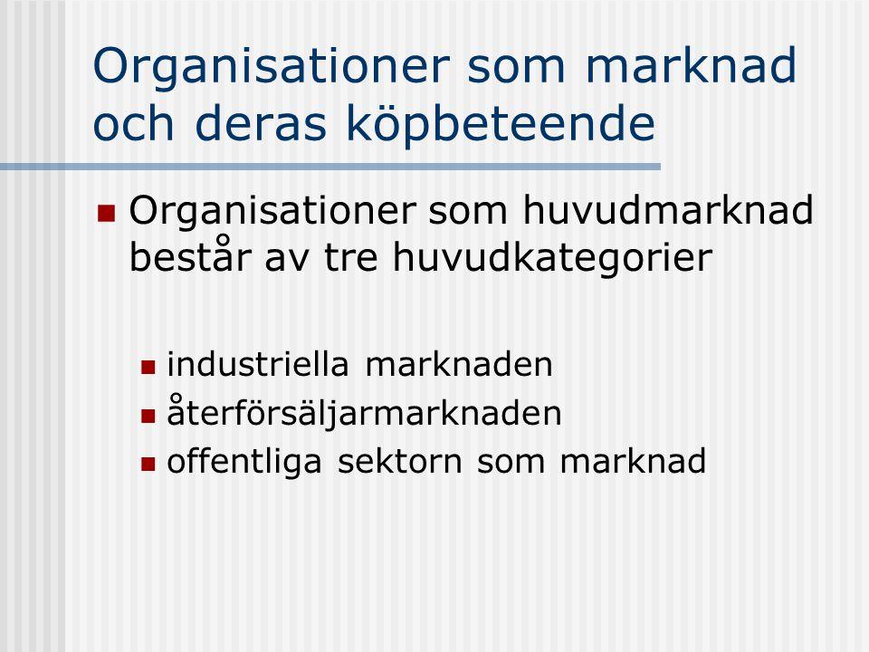 Organisationer som marknad och deras köpbeteende  Organisationer som huvudmarknad består av tre huvudkategorier  industriella marknaden  återförsäl