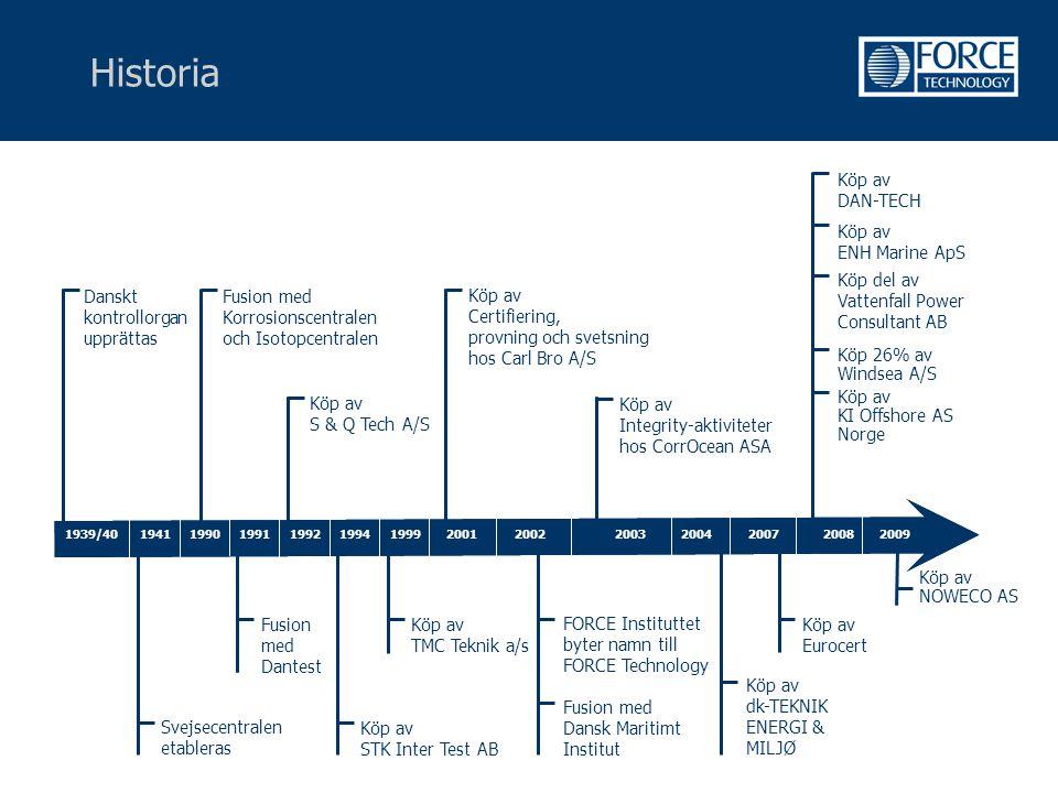 Historia 2009 Köp av NOWECO AS