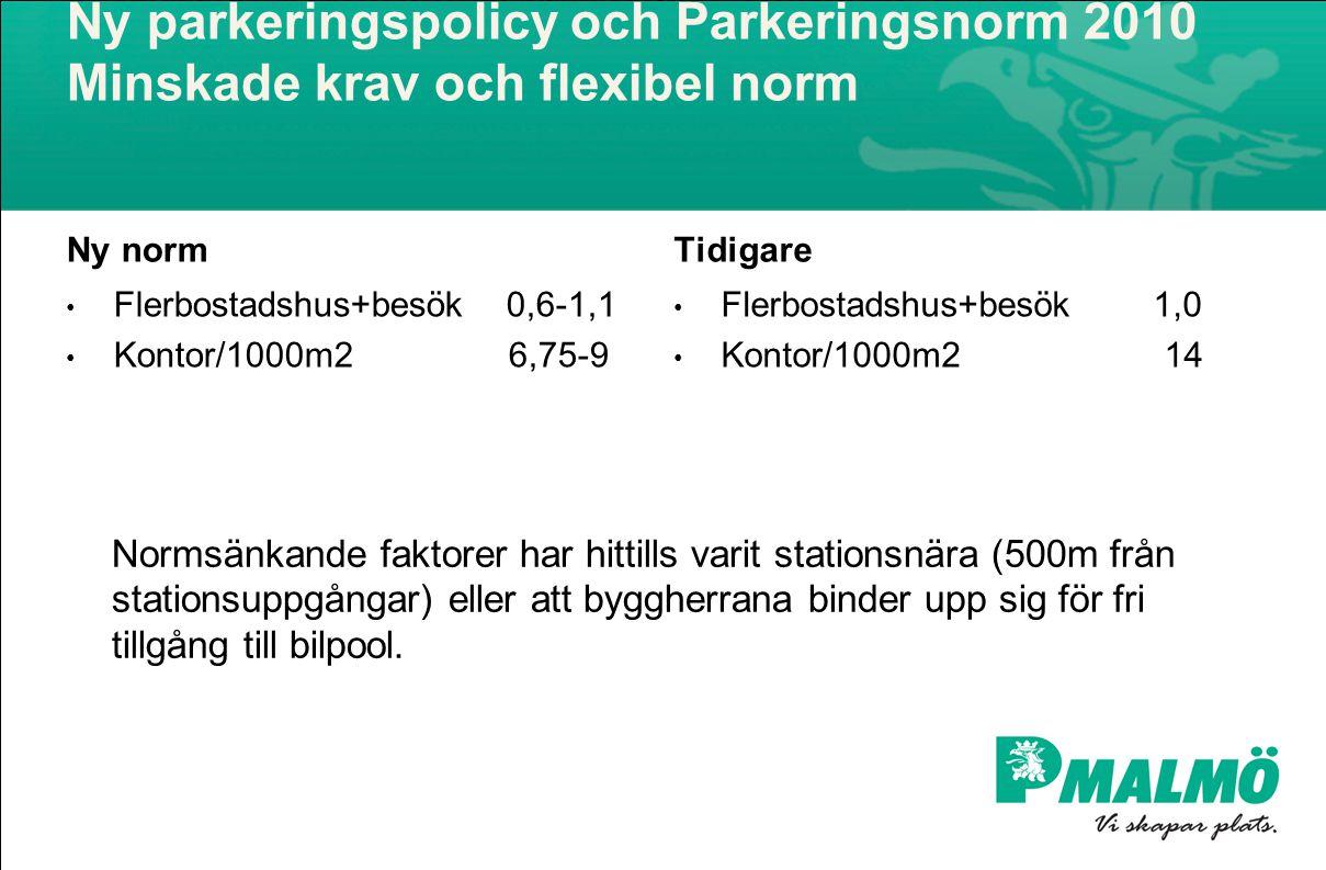 Ny parkeringspolicy och Parkeringsnorm 2010 Minskade krav och flexibel norm Ny norm • Flerbostadshus+besök 0,6-1,1 • Kontor/1000m2 6,75-9 Tidigare • Flerbostadshus+besök 1,0 • Kontor/1000m2 14 Normsänkande faktorer har hittills varit stationsnära (500m från stationsuppgångar) eller att byggherrana binder upp sig för fri tillgång till bilpool.