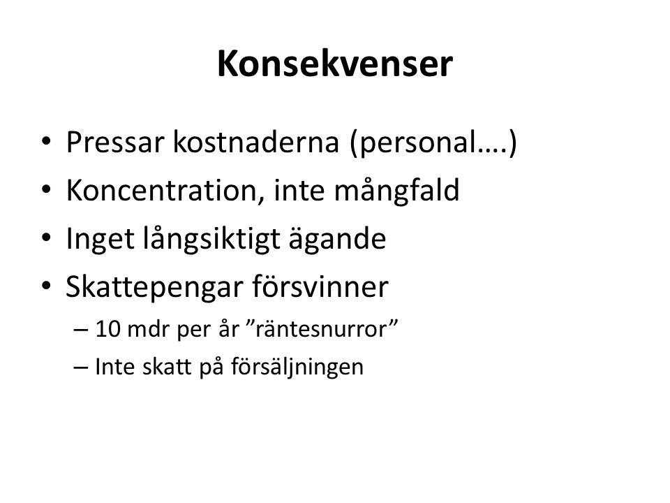 Konsekvenser • Pressar kostnaderna (personal….) • Koncentration, inte mångfald • Inget långsiktigt ägande • Skattepengar försvinner – 10 mdr per år räntesnurror – Inte skatt på försäljningen